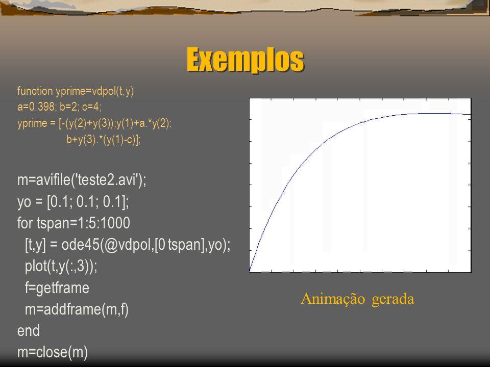 Exemplos m=avifile( teste2.avi ); yo = [0.1; 0.1; 0.1];